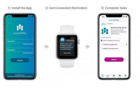 Apple Watch被用于关节置换病人的研究