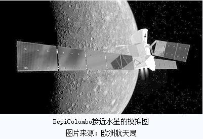 """欧洲首个水星探测任务""""比皮科伦坡""""(BepiColombo)将于20日发射升空"""
