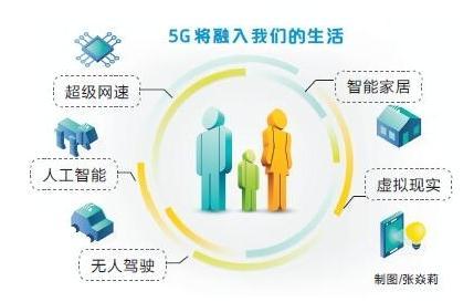 河南:用5G推动大数据与实体经济深度融合
