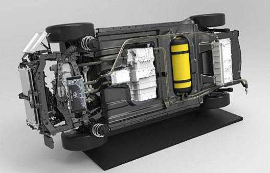 氢燃料电池汽车有望成为未来汽车产业技术竞争制高点