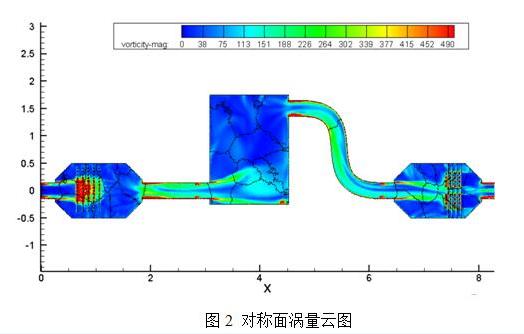 光解光催化技术在VOCs废气治理中的影响因素