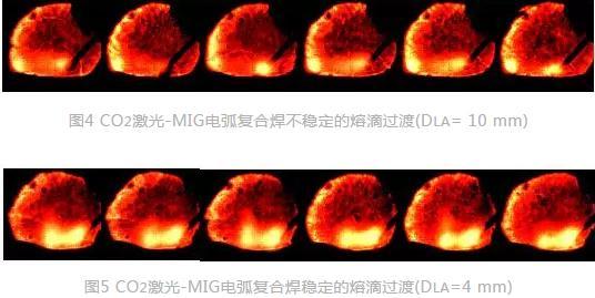 激光-MIG电弧复合焊技术实际操作要点