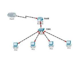 办公室如何建立局域网