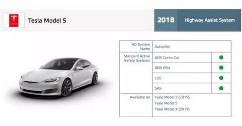 """特斯拉网站上删除了汽车将实现""""全自动驾驶""""的长期承诺"""