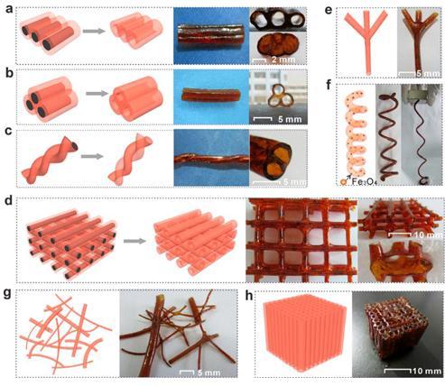 周峰团队发展出表面催化引发自由基聚合技术实现界面动态减摩抗磨