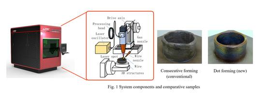 三菱电机推出用于高精度金属3D打印的点阵成型技术