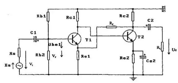 如何正确判别放大电路中负反馈的类型