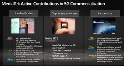 联发科蔡力行:首款5G基带产品Helio M70将于明年推出
