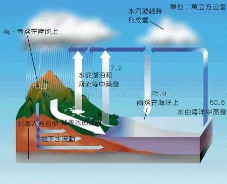 《环境影响评价技术导则地表水环境》(HJ 2.3-2018)解读