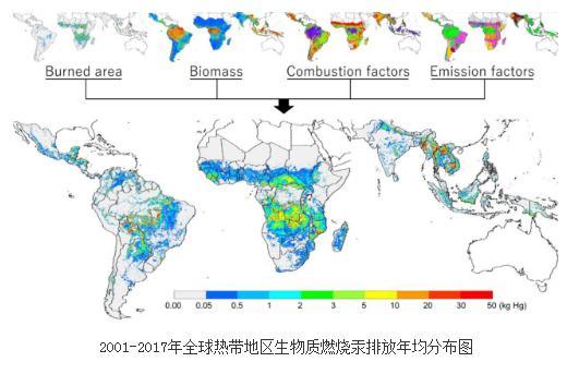 2001-2017年全球热带地区生物质燃烧汞排放年均分布图