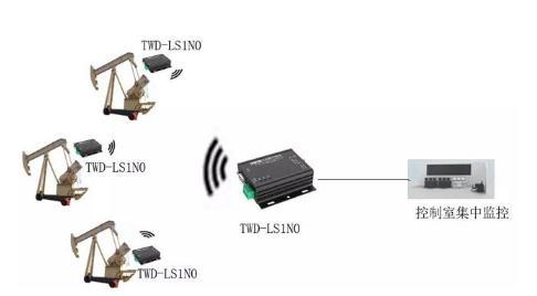 LoRa技术:基于长江江豚定位的技术应用