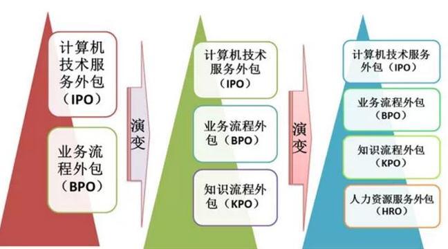 《2018江苏服务贸易发展研究报告》解读