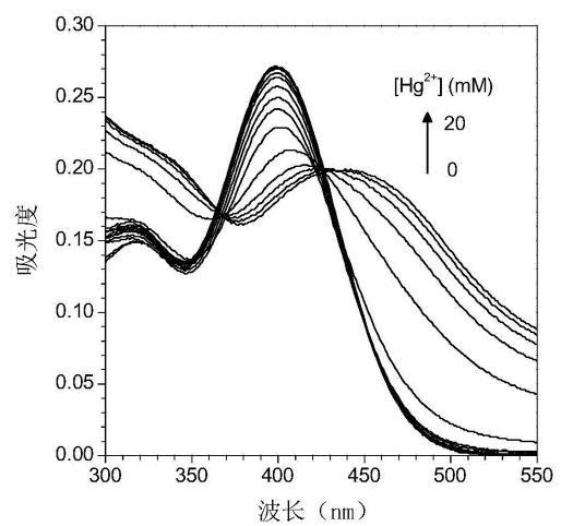 基于聚集诱导发光原理,开发检测透明质酸酶的高灵敏度和选择性探针