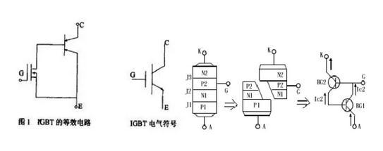IGBT和可控硅区别, 晶闸管的应用、特性参数