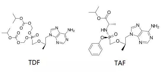 乙肝新药TAF在中国获批上市,TDF与TAF服用效果、价格对比