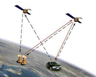 伊万·莫伊谢耶夫表示:北斗或比美俄导航系统更稳定