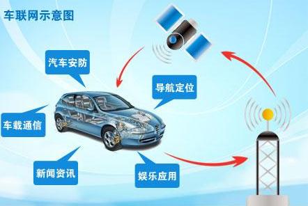 上汽通用五菱与华为达成合作,共同推动柳州在汽车领域的智能网联转型