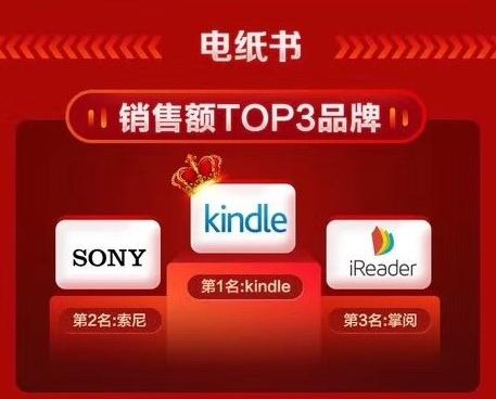 掌阅iReader荣登国内销售额No.1