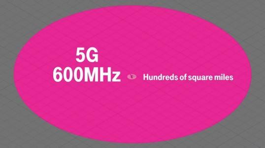 美国运营商T-Mobile实现全球首次基于600MHz低频的5G传输