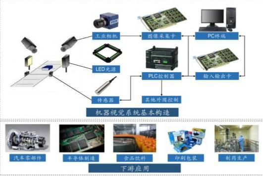 """""""中国V谷""""发布:萧山打造智能视觉国家新一代人工智能开放创新平台"""