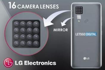 LG新专利显示:将搭载16颗相机镜头,按照矩阵排列