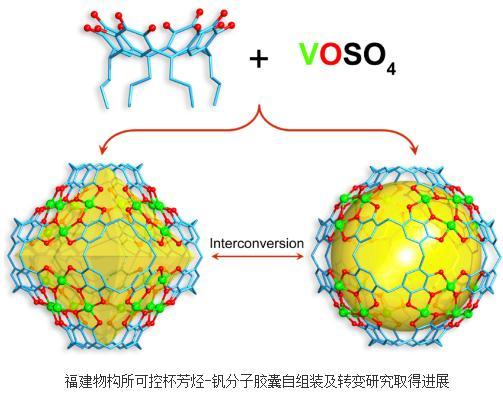 改变溶剂条件可以得到两种V24 MONC准异构体