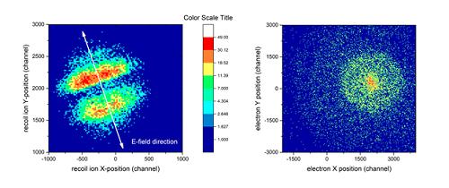 中国科学院成功实现高次谐波产生的XUV激光与反应显微成像谱仪联合运行