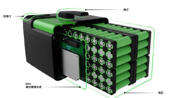 电池为什么会不耐用?电动车能跑的距离怎么越来越短?