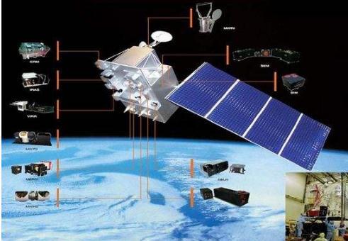 风云系列气象卫星获中国工业最高奖,风云系列卫星作用介绍