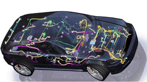 2025年全球汽车线缆市场价值预计达到418亿美元