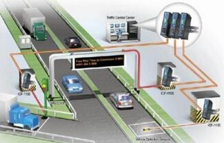 台湾大学团队利用AI技术研发出智能交通系统