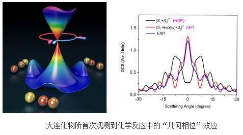 """结合阈值激光电离技术首次定量化学反应中的""""几何相位""""作用"""