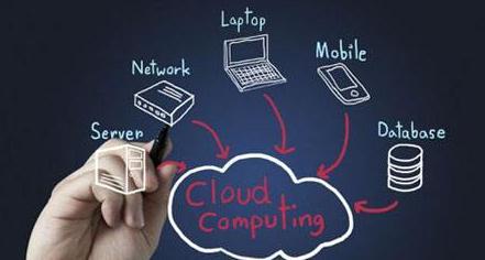 软件定义的物联网管理关键技术及系统应用领域