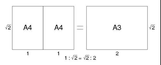a3纸尺寸是多少厘米?是几开?a3纸尺寸像素