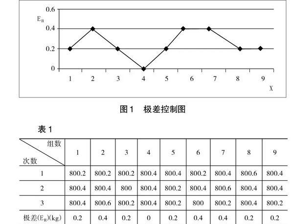 测量管理体系助力工业企业现代化管理