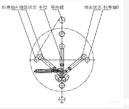 收卷压辊不均匀原因、常见结构设计要点