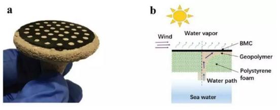 太阳能风能海水淡化装置制备新方法