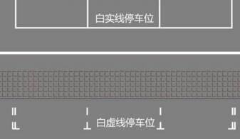 北京东城、西城和通州区将于2019年起率先开展道路停车改革工作