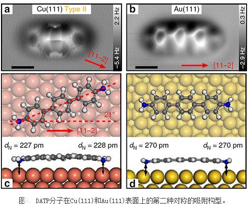 不同金属基底对表面乌尔曼反应的调制作用
