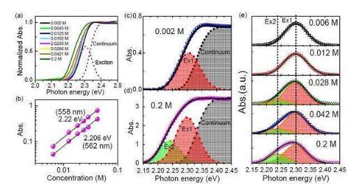 日本团队首次对硅酸钙钙钛矿的基于实验的测量