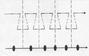 立焊有哪几种运条方法?立焊的运条方法图解