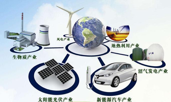 《中国能源报告(2018):能源密集型部门绿色转型研究》解读