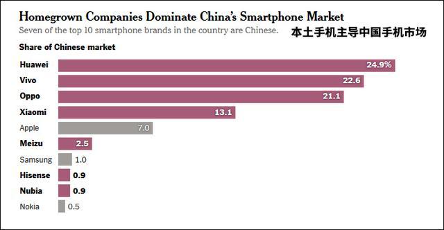 高盛:不看好星巴克,苹果在中国不行了