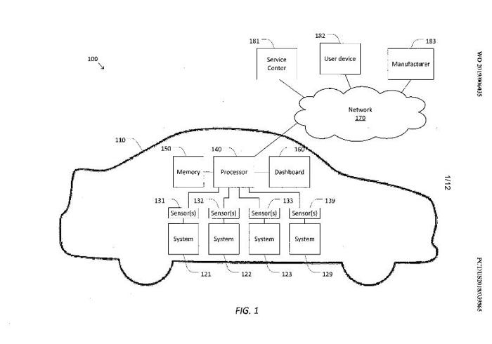 """特斯拉发布""""应力循环监控系统与方法""""的专利,可实时监控车辆部件健康数据"""