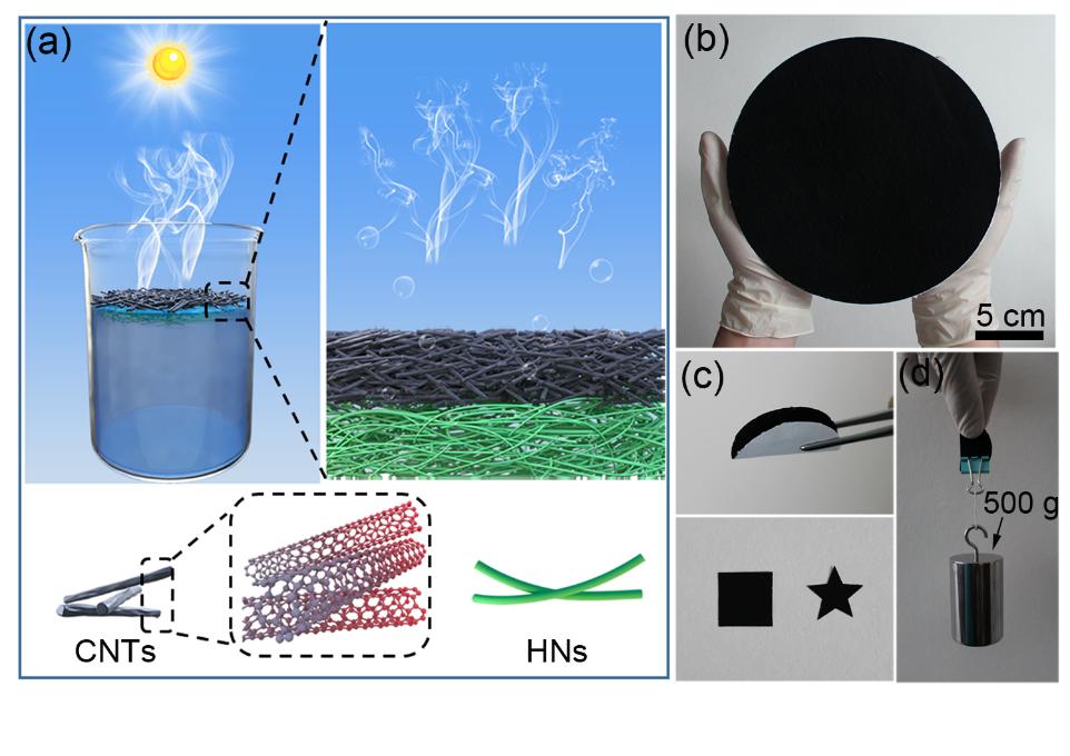 朱英杰科研团队研制出新型光热转换耐火纸