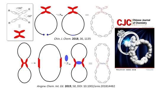 碳纳米环:原创发展了蒽光二聚-解聚合成策略