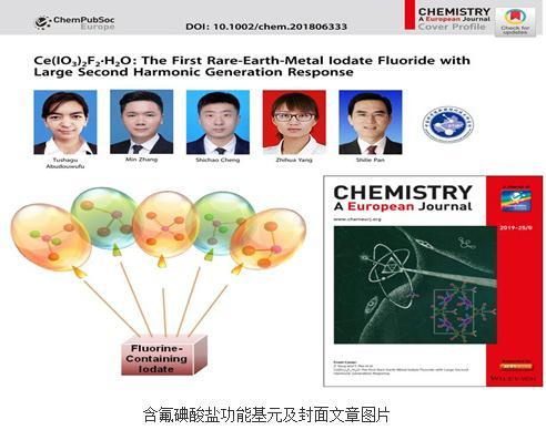 首次引入氟离子成功合成首例稀土碘酸盐氟化物
