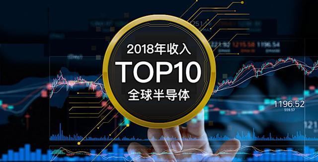 全球半导体厂商2018与2017、2016年营收对比(TOP10排名)