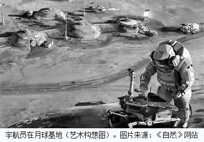 月球村:月球上建立基地需要做哪些准备