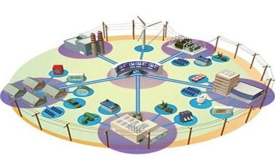 改变未来能源的四种技术:微电网、储能、燃料电池、区块链